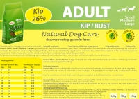 Natural Adult Kip/Rijst Voedingsadvies en samenstelling