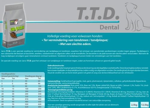 Natural T.T.D. Dental/Tandsteen/Tandplaque